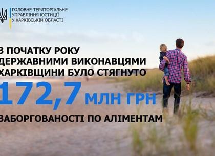 Харьковское управление юстиции, используя новации законодательства, собрало более 172 млн грн. алиментов с недобросовестных родителей.