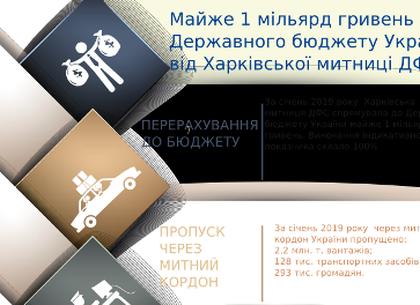 Таможенники Харькова заработали миллиард