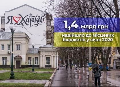Бюджет Харькова и области выросли за счет налогов