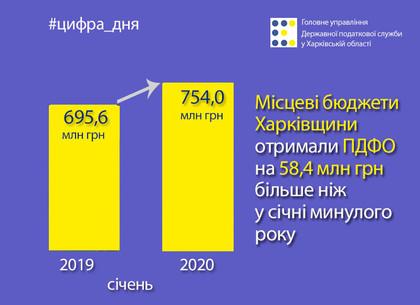 Харьковчане стали больше зарабатывать – это видно по налогам