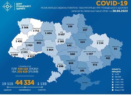 За сутки коронавирус выявили у 36 человек