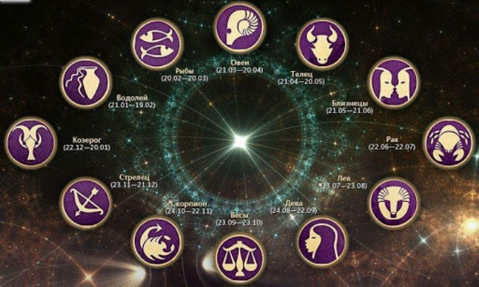 Гороскоп для всех знаков Зодиака на сегодня