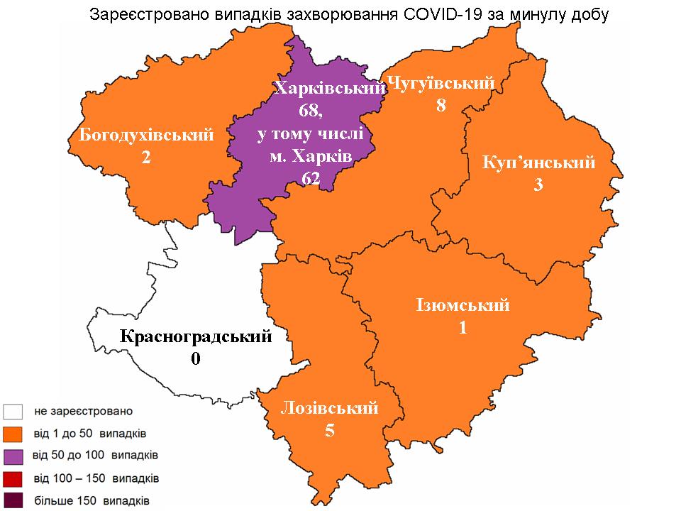 Коронавирус в Харькове: статистика на 9 июня