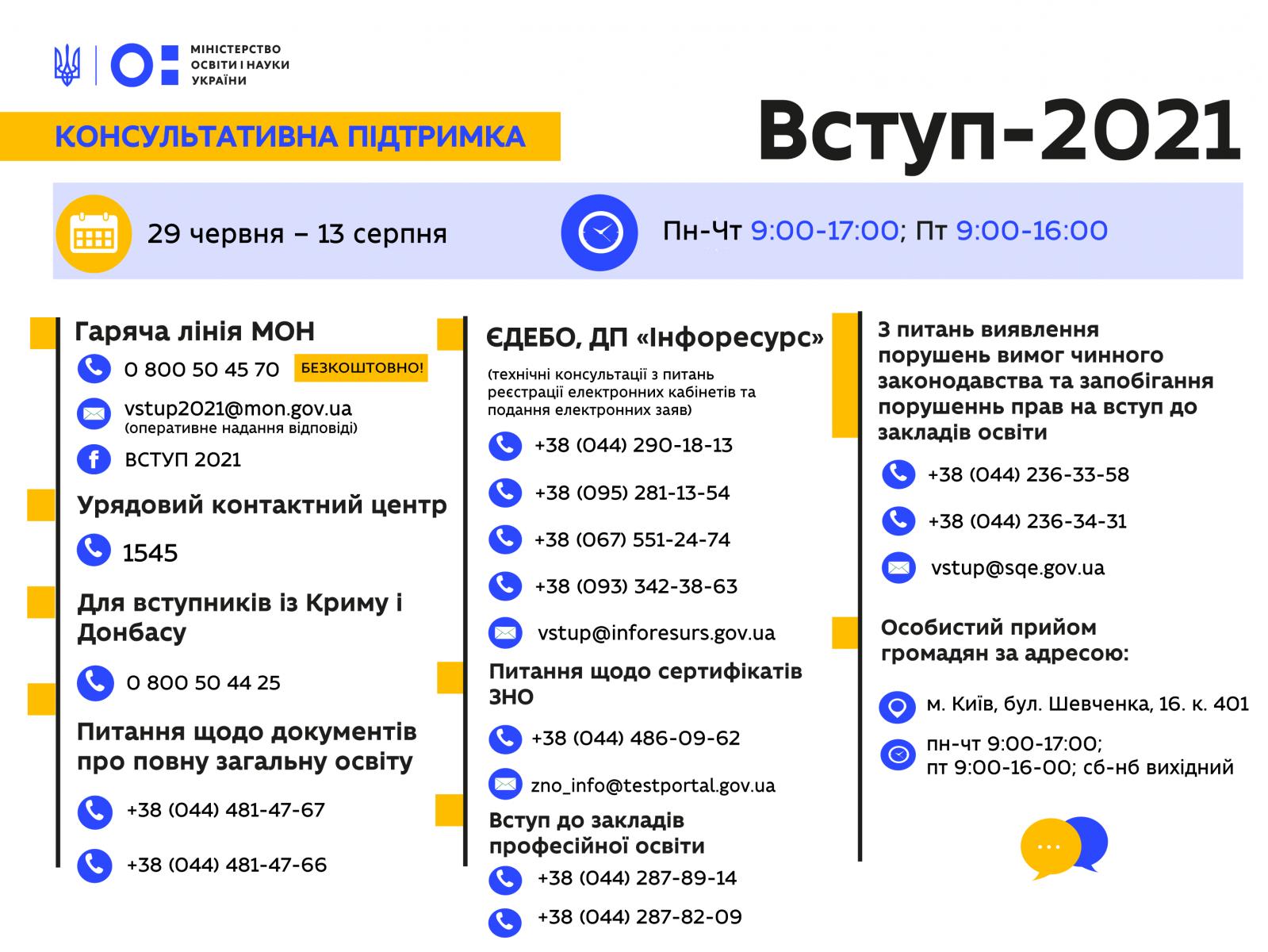 Горячая линия для абитуриентов начала работу 29 июня. Новости Харькова