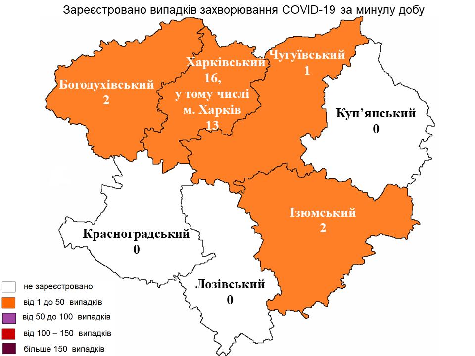За прошедшие сутки в Харьковской области лабораторно зарегистрирован 21 новый случай заражения коронавирусом
