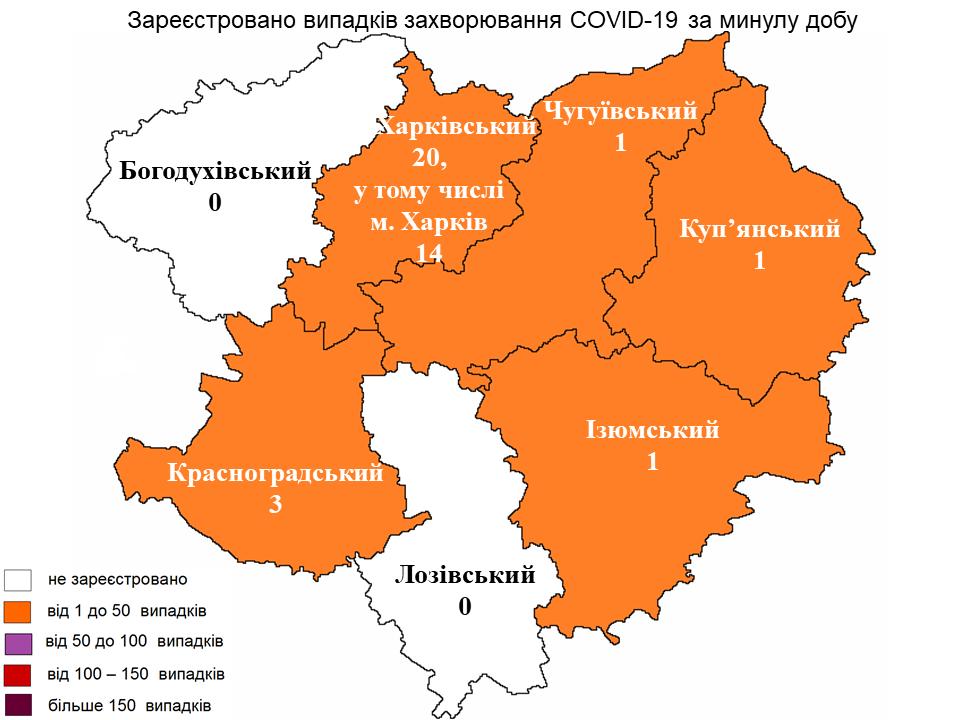 За прошедшие сутки в Харьковской области лабораторно зарегистрирован 26 новых случаев заражения коронавирусом.