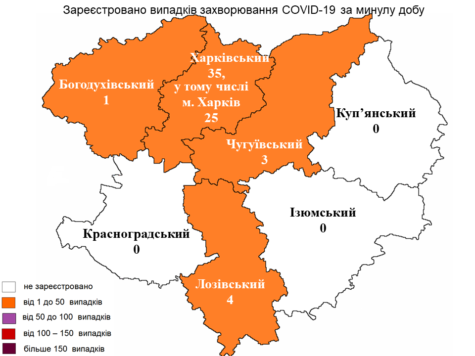 За прошедшие сутки в Харьковской области лабораторно зарегистрировано 43 новых случая заражения коронавирусом.