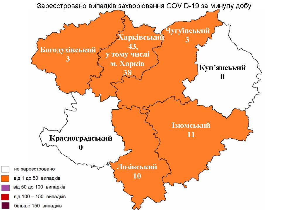В Харьковской области зарегистрированы новые случаи заражения коронавирусом.